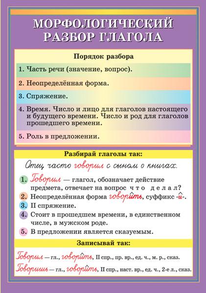Сделать письменный разбор слова желтый как часть речи