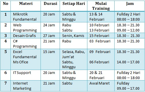 Jadwal IT Training / Privat Komputer Bulan Februari 2016