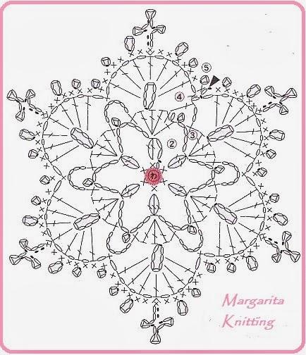 Como se hace: copo de nieve a crochet | Margarita Knitting