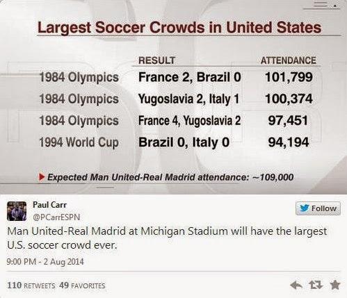 brazil yahoo sports