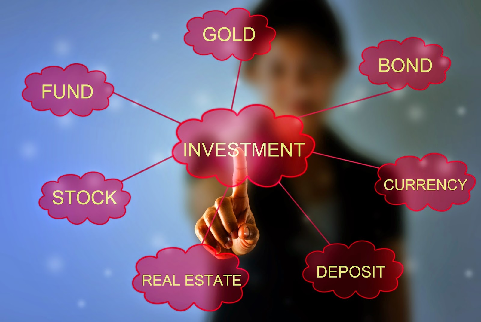 Best small investment options in india