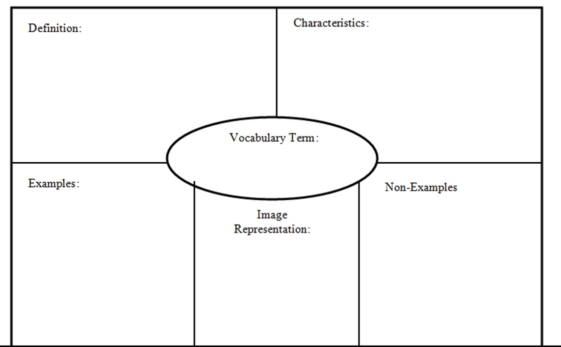 how to create a glossary in word 2013