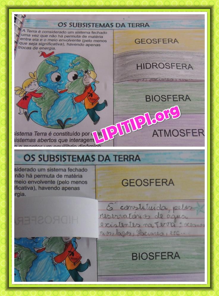 Atividade Subsistemas da Terra Geosfera Hidrosfera Biosfera Atmosfera
