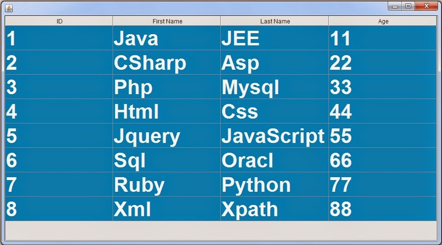 Java how to change a jtable background color font size for Table th font color