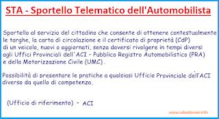 come-richiedere-formalita-pra-codice-cdpd-digitale