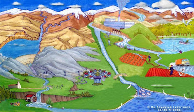 http://5dim-pyrgou.ilei.sch.gr/energy/activities/exercises/stage1/water_match/watercycle.htm