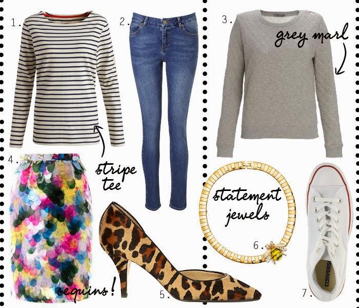 Style classics, capsule wardrobe