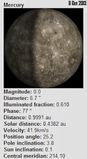 Hari Ini Saat Terbaik Melihat Merkurius dengan Mata Telanjang