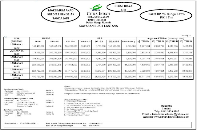 Daftar Harga Rumah Bukit Lantana Citra Indah