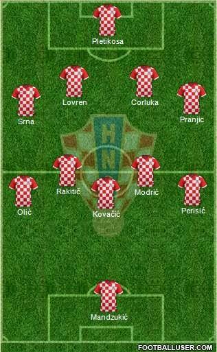 Prediksi formasi Kroasia 2014