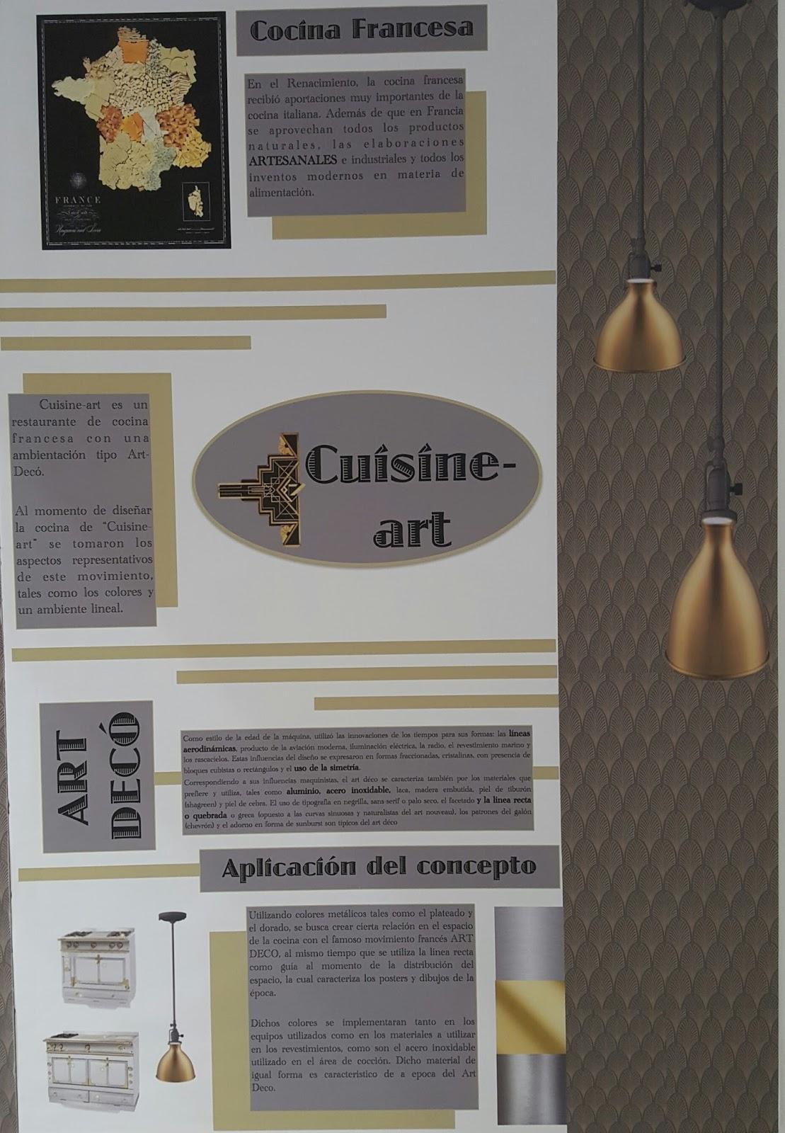 Dise o de restaurantes paneles cocina francesa pamela for Diseno de cocina francesa