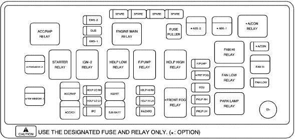 chevy fuse box diagrams