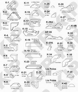 Daftar harga lis profil kayu per 4 meter (1 batang)