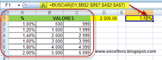 La función de Excel BUSCAR.