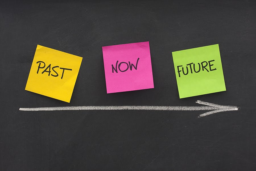 Past, Present And The Future Marketing [INFOGRAPHIC]