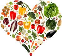 Düzenli Beslenme Ne Demek