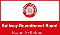 Railway Recruitment Board Exam Syllabus