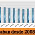 Baja el número de estudiantes universitarios y de máster por primera vez desde el curso 2008 - 2009.