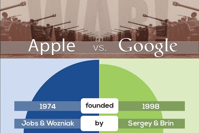 Image: GOOGLE vs. APPLE [Infographic]
