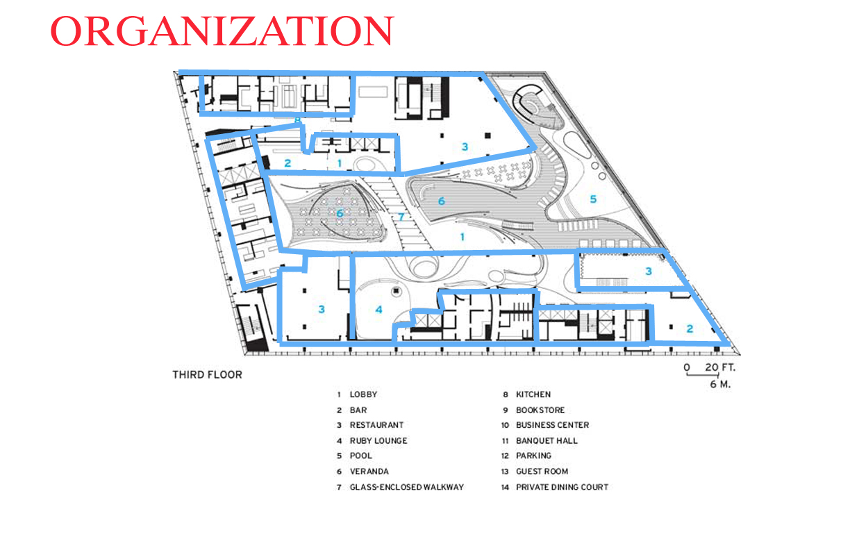 hotel organisational analysis The movie 'ocean's thirteen' is a good resource for the organizational behaviors analysis  many members of the broad of his new hotel still did not like him.