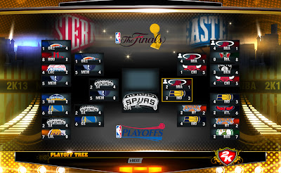 NBA 2K13 Playoffs Tree Bracket 2013