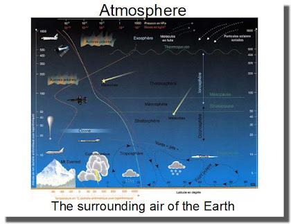 Guia de actividades: Clima,Relieve,Geografía Argentina