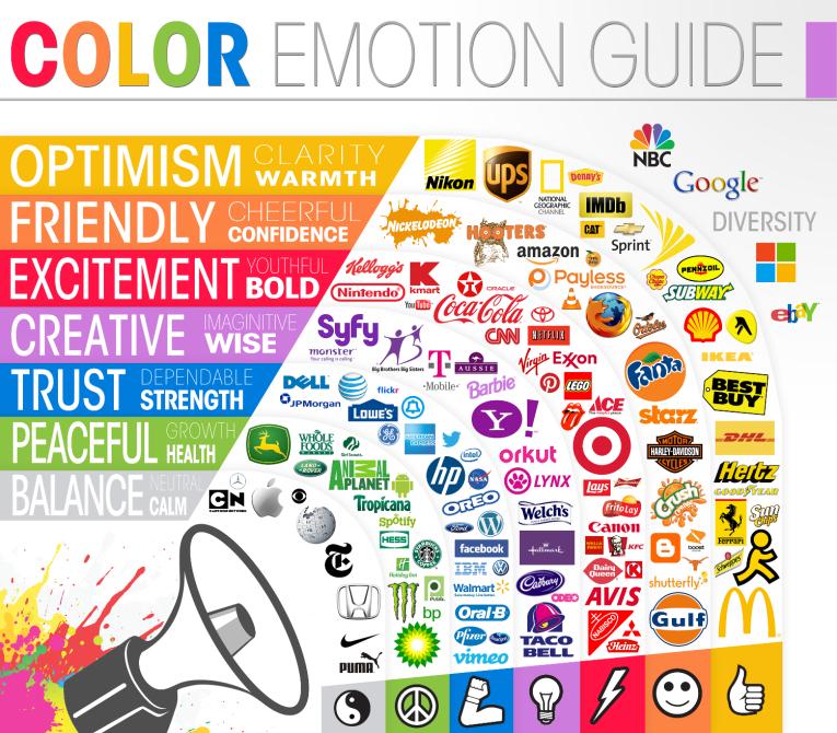 infografa sobre las fuentes tipogrficas y colores de las marcas