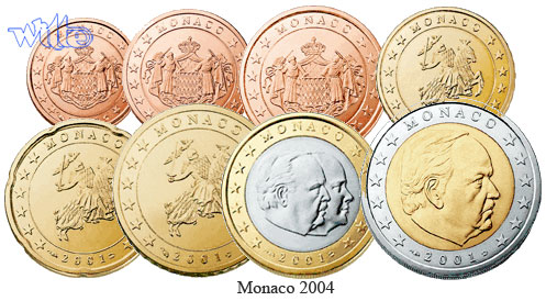 Currency Exchange · French Riviera, Monaco & Liguria