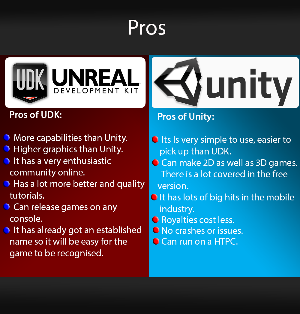 Design Notes, Tutorials and Articles: UDK or Unity? Which is better?