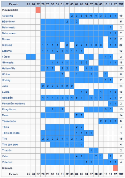 Calendario de las Olimpiadas 2012