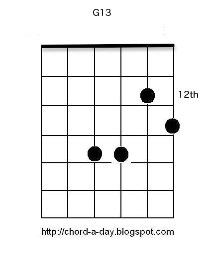 A New Guitar Chord Every Day Allan Holdsworth Chords
