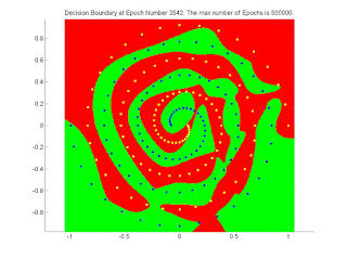 Back propagation neural networks matlab code