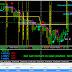 Profit Dengan Indikator News dan Alert Sound