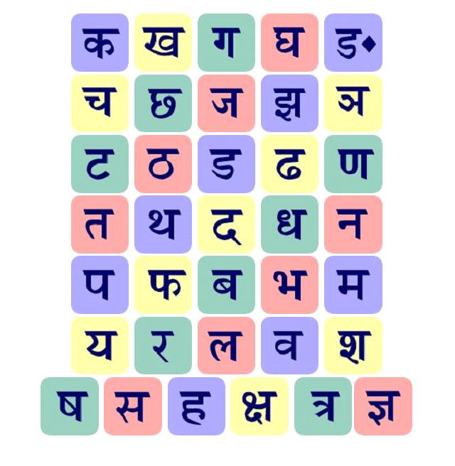 Gyan List Hindi Consonants Vyanjans