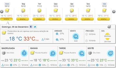 MDNA Tour: Sem previsão de chuva em Porto Alegre
