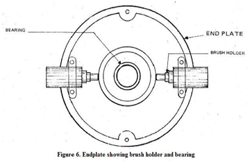 Difference Between Stator And Rotor furthermore Centrifugal Thermal And Capacitor Switches Cause Most Single Phase Motor Malfunctions besides Three Phase Motor Connections Wiring Diagram together with 3 Phase Motor Inverter Wiring Diagram as well 3 Phase Motor Wiring Diagram 12 Leads. on motor stator winding diagram