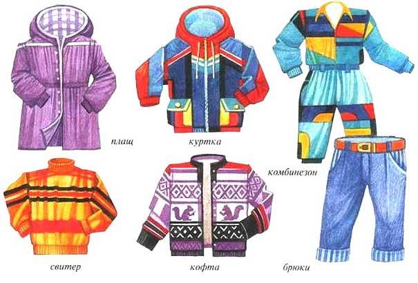 Одежда в картинках детские