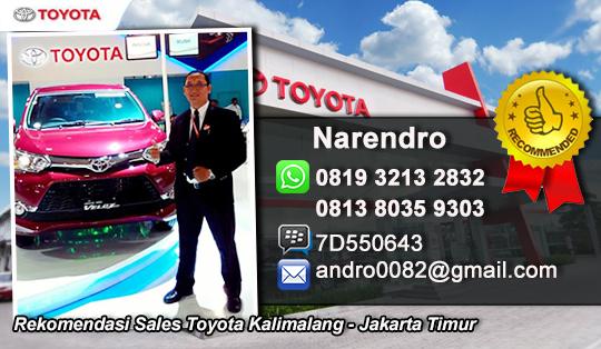Rekomendasi Sales Toyota Kalimalang Jakarta Timur