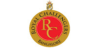 RCB Squad Profile and Squad List RCB Squad Logo and RCB Wallpapers