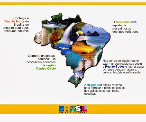 Resultado de imagem para brasil com todo o seu potencial turistico em uma unica foto