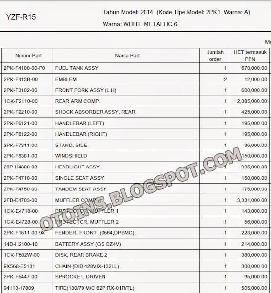 Daftar Harga Spare Part Yamaha R15 Terbaru 2015