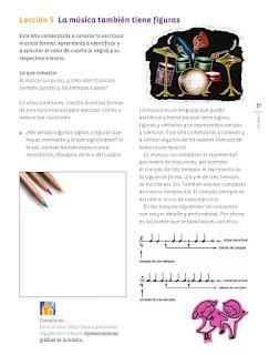 Apoyo Primaria Educación Artística 5to grado Bloque I lección 5 La música también tiene figuras