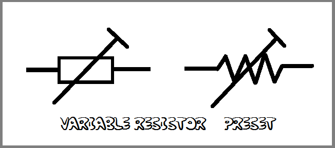 all about resistors resistor circuit symbols