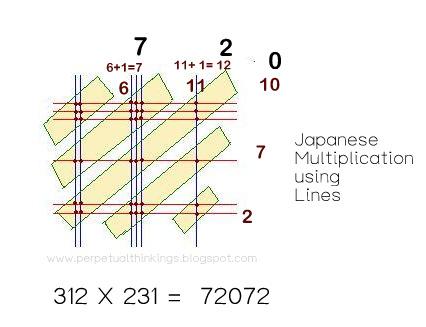 japanese multiplication