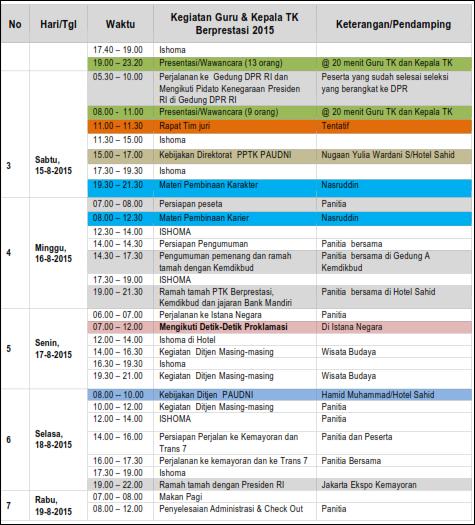 Jadwal Kegiatan - Kegiatan Pemilihan guru dan kepala tk berprestasi tingkat nasional Tahun 2015