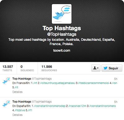 Cómo saber los hashtags más populares en Twitter