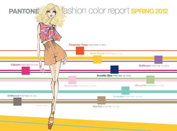 Pantone Fashion Colors Fall