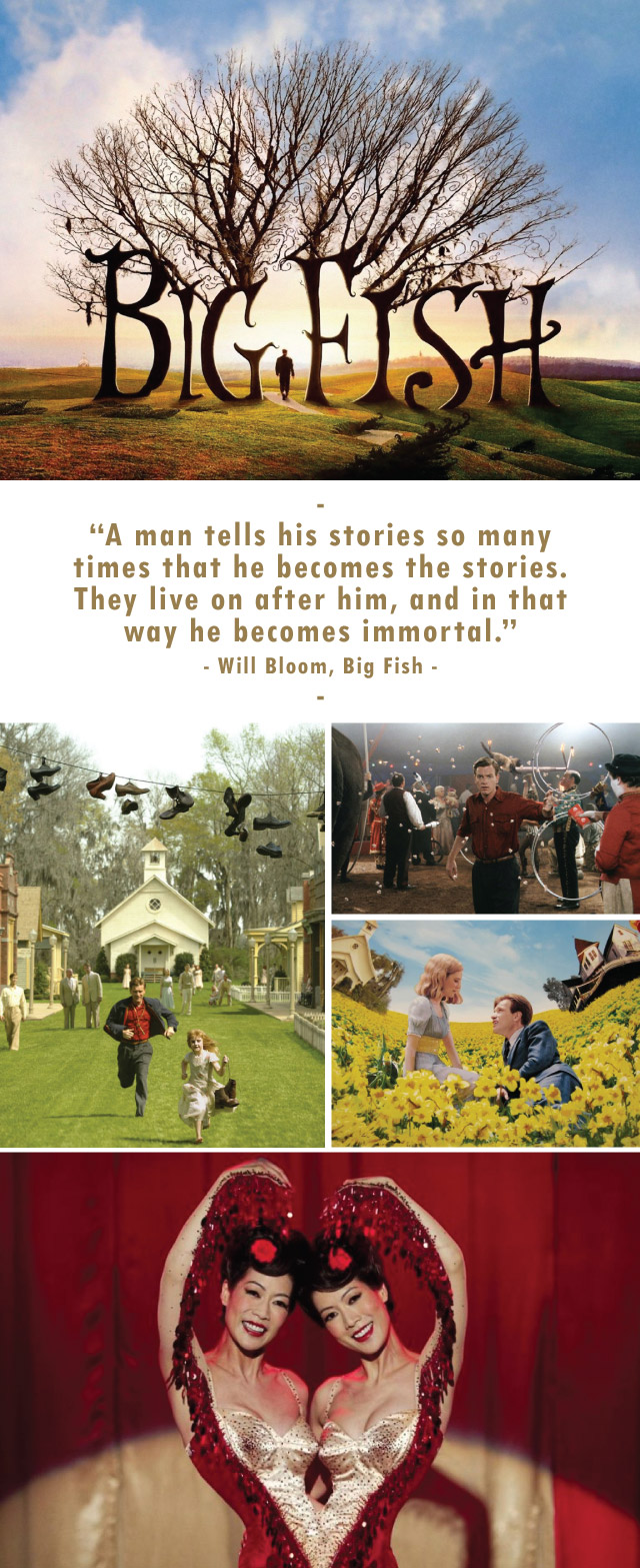 The marvellous life of Ed Bloom in Big Fish