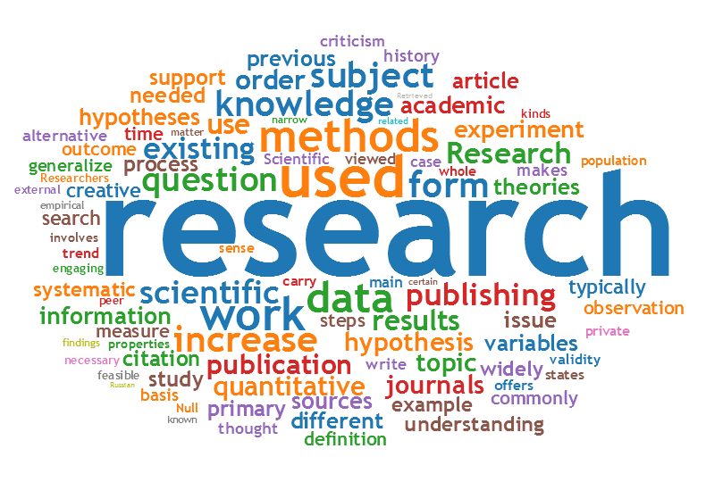 what is action research methodology Different textbooks place different meanings on research design some authors consider research design as the choice between qualitative and quantitative research methods others argue that research design refers to the choice of specific methods of data collection and analysis in your dissertation you can define research design as a general plan about what you will do to answer the research.