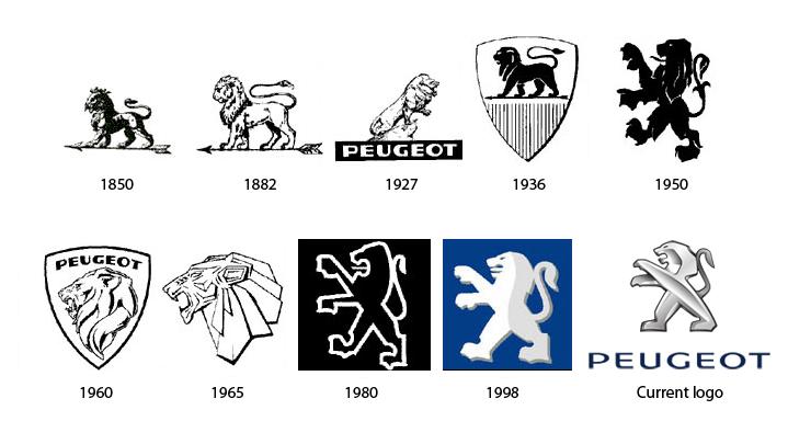 http://1.bp.blogspot.com/-AzAaEStcmkQ/UDUo8oXmA-I/AAAAAAAAAB0/j7d__5Zir6Y/s1600/peugeot_logo_evolution.png